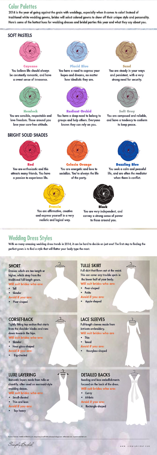 2014 Wedding Trends